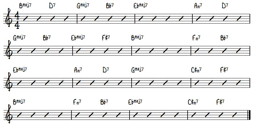 Theory What Are The Coltrane Changes Music Practice Theory